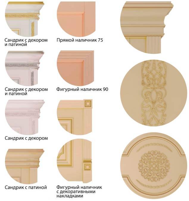 Варианты обрамления и декора дверей Verona